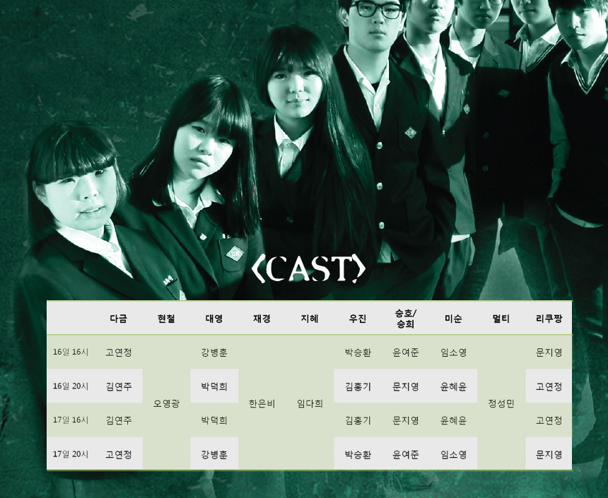 <CAST>